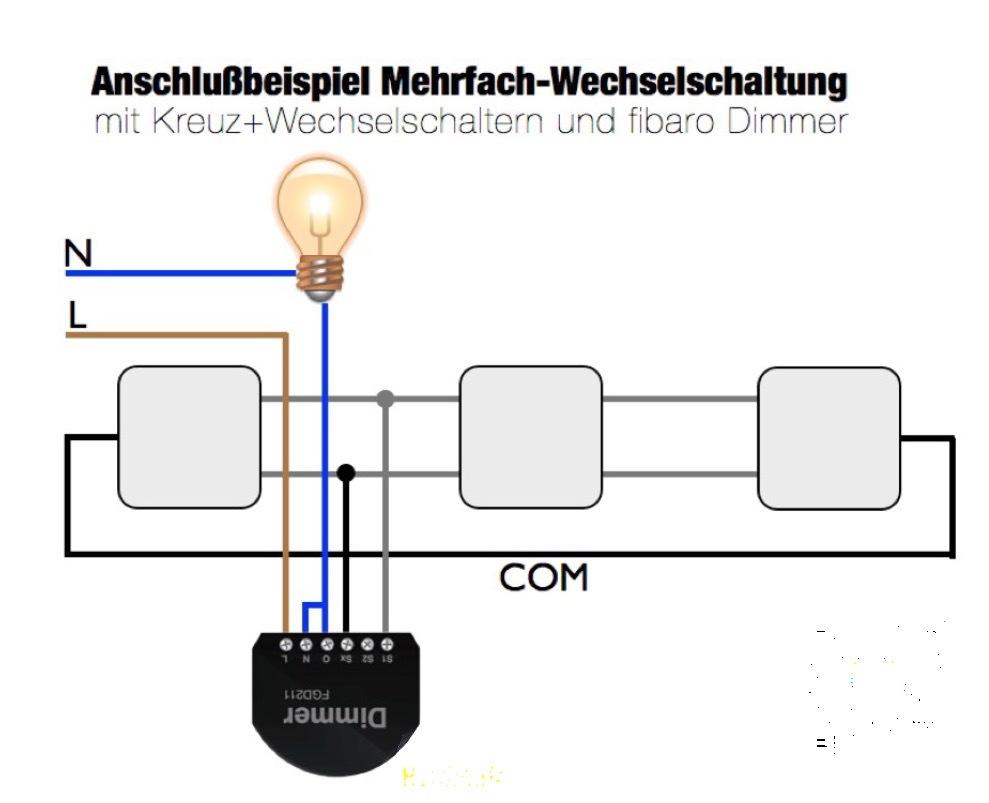 Fibaro Dimmer 2 bei normalem Schalter (AN/AUS) - Z-Wave - homee ...
