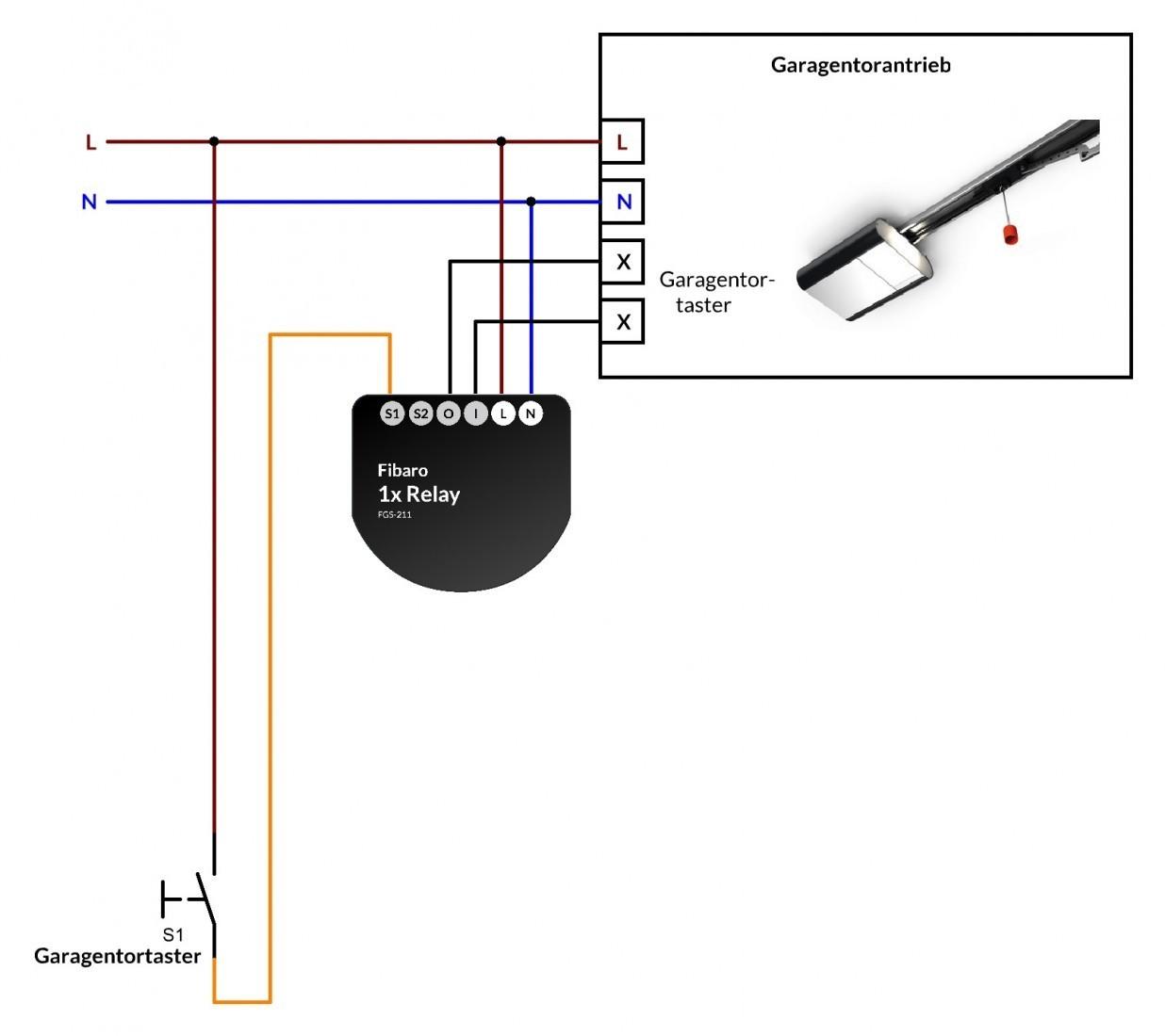 Garagentorsteuerung Mit Fibaro Single Switch Funktioniert