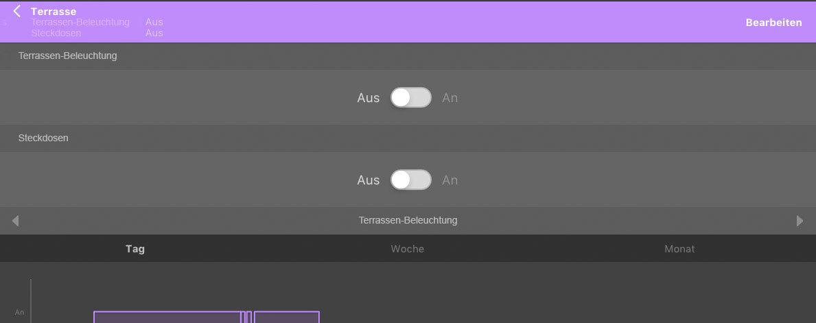 Double Relais Switch Schalter und Symbol Beschriftung frei ...